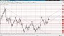Обзор рынка Форекс 30.04.2021 - Проекта Trade Shot - реальный торговый счет 6432781