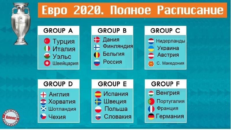 Лови расписание чемпионата Европы по футболу 2020 Календарь схема
