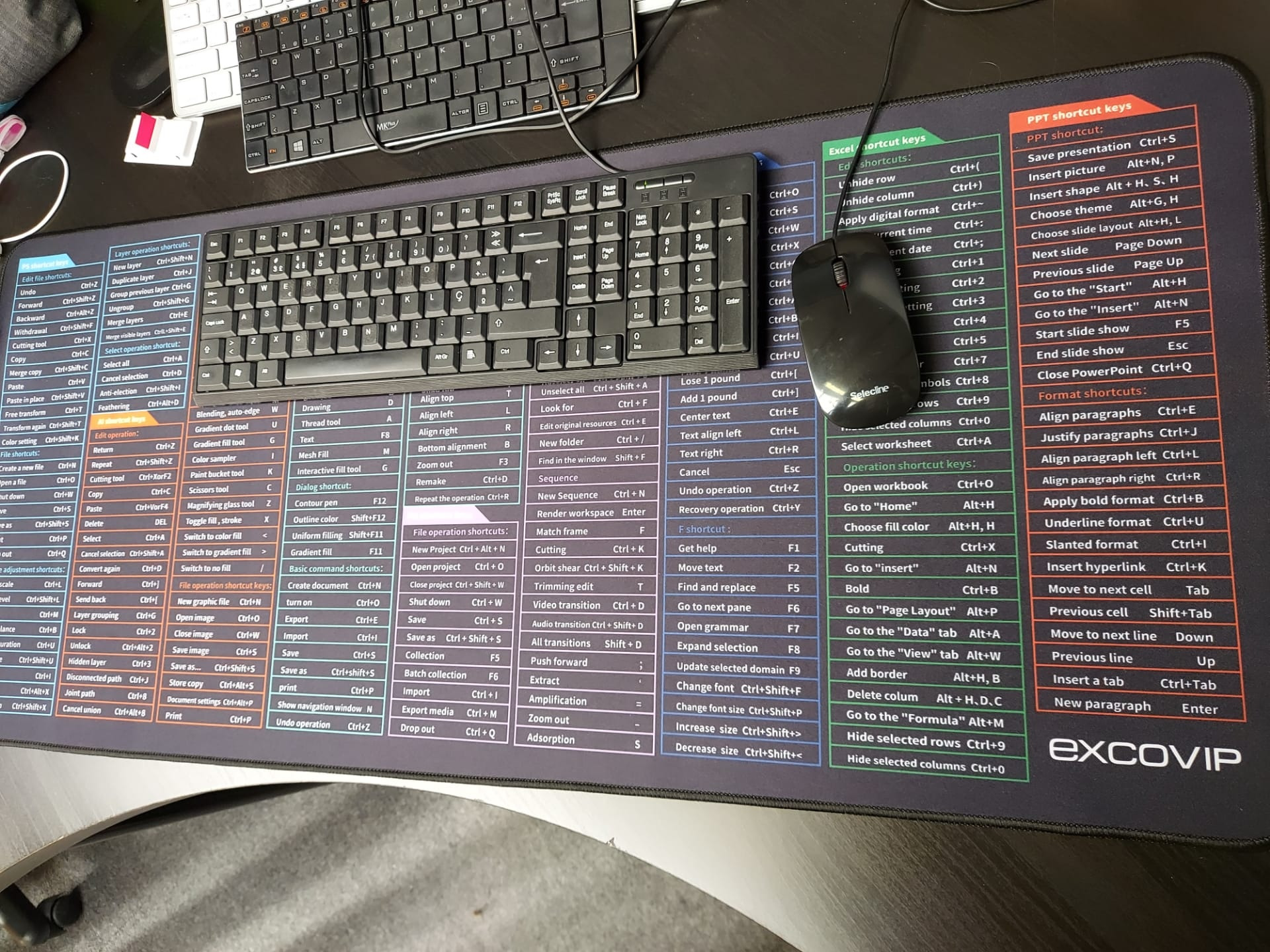 Огромный коврик для рабочего стола со всеми горячими клавишами