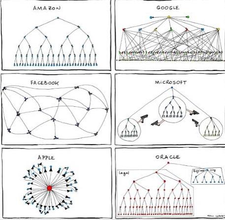 Продукт, Стратегия, Люди: от стратегии к действиям, изображение №5